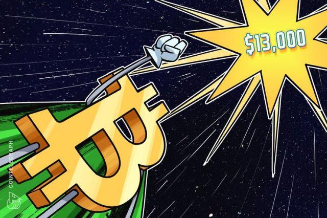 Bitcoin quebra US $ 13.000 com a recuperação do rali