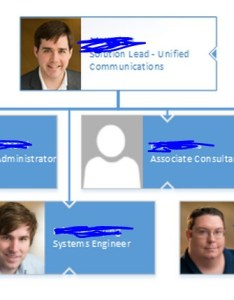 There are  few challenges like effectively configuring the exchange server to reflect updated employee data hierarchy gaps inserting cool display also visio org chart tutorial using  rh concurrency
