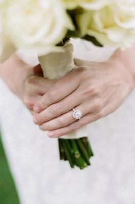An welcher Hand werden Eheringe getragen