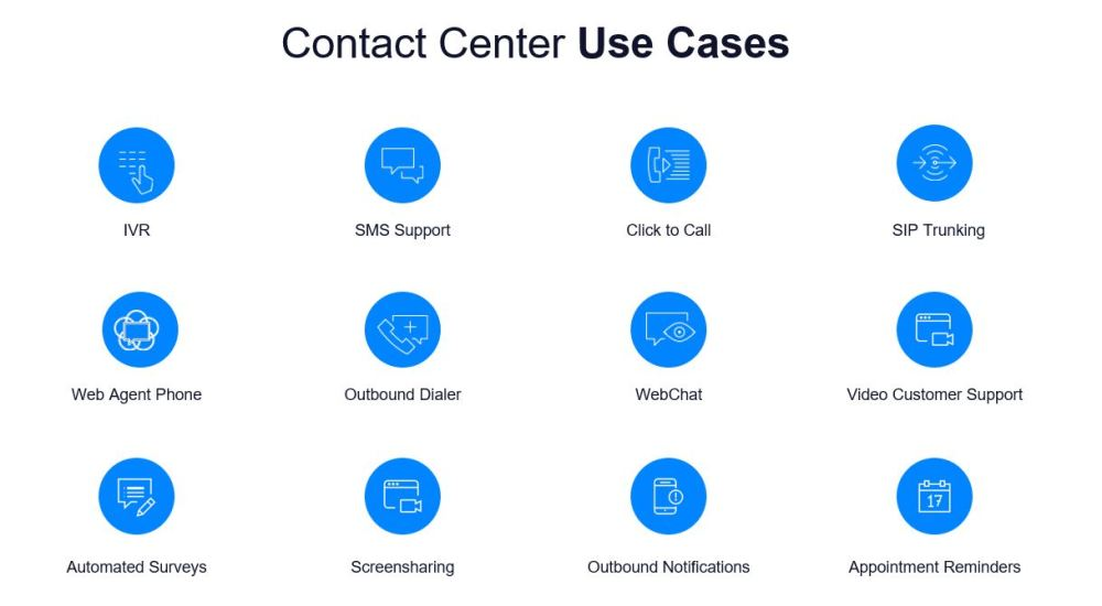 medium resolution of how to choose the best call center software solution