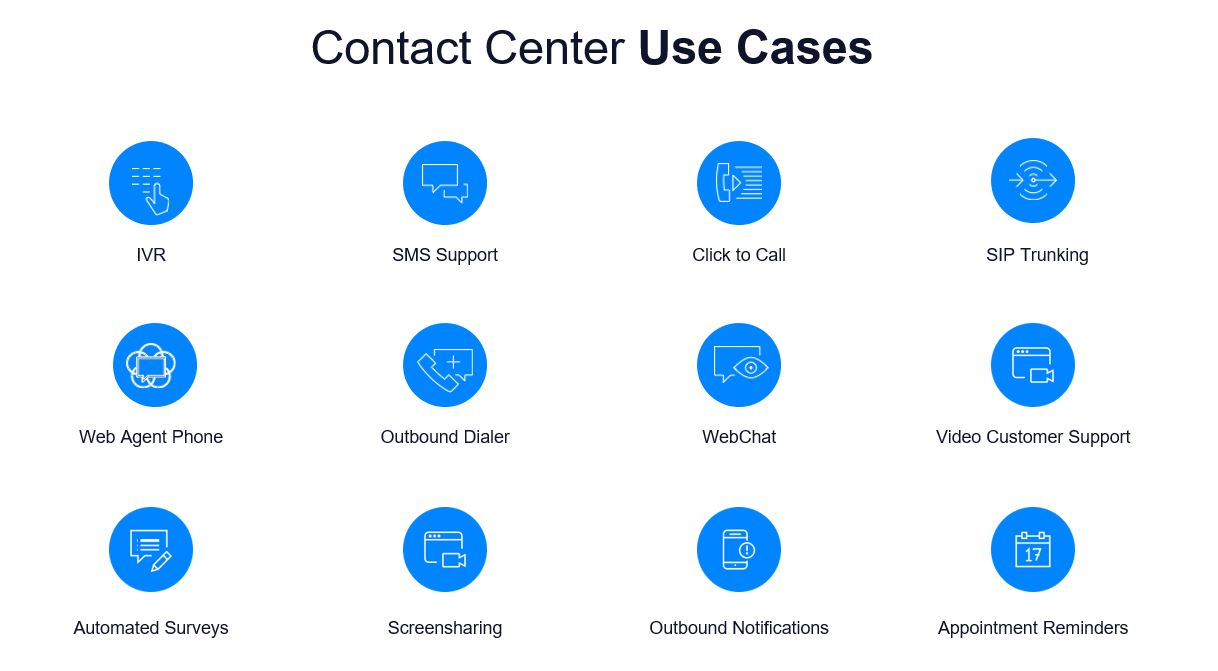 hight resolution of how to choose the best call center software solution