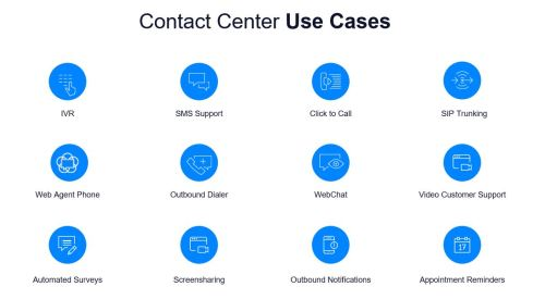 small resolution of how to choose the best call center software solution