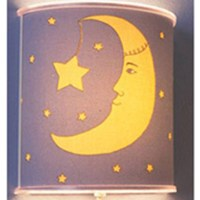 Recall Alert! IKEA Childrens Wall-Mounted Lamps