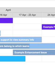 also building  gantt chart from github issues caching  realm rh academyalm