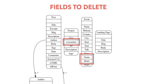 small resolution of deletion of unused fields