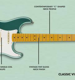 squier stratocaster a buying guide fender guitarssquire afinity strat wiring diagram 16 [ 2336 x 1187 Pixel ]