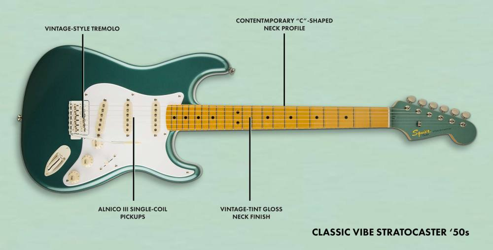 medium resolution of squier stratocaster a buying guide fender guitarssquire afinity strat wiring diagram 16