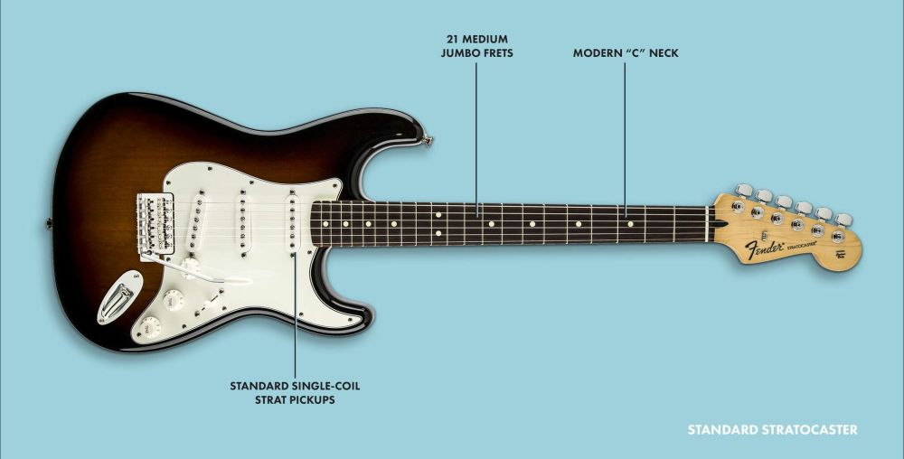 medium resolution of telecaster modern wiring diagram