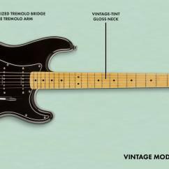 Squier Bullet Strat Hss Wiring Diagram Nurse Call System Fender Electric Guitar Fretboard Chart