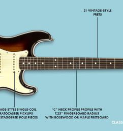 wiring diagram best 10 of stratocaster [ 2048 x 1041 Pixel ]