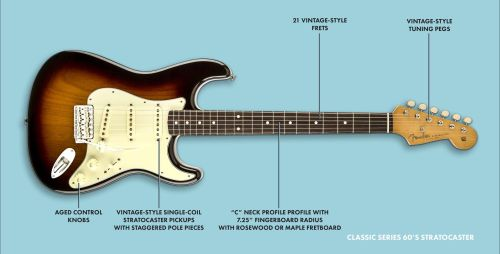small resolution of wiring diagram best 10 of stratocaster