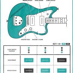 Fender Jaguar Wiring Diagram X Type Parts Jazz B Schematic Pickup
