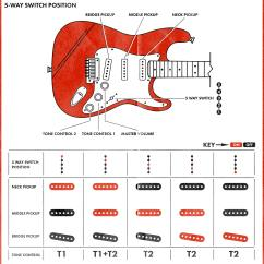 Ibanez Wiring Diagram 5 Way Switch Home Circuit Rg320 320 Dx Elsavadorla
