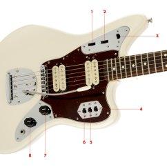 Fender Blacktop Jaguar Hh Wiring Diagram 1970 Ford F250 Stratocaster Jeff