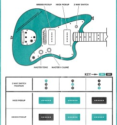 fender blacktop jaguar wiring diagram [ 2624 x 3061 Pixel ]