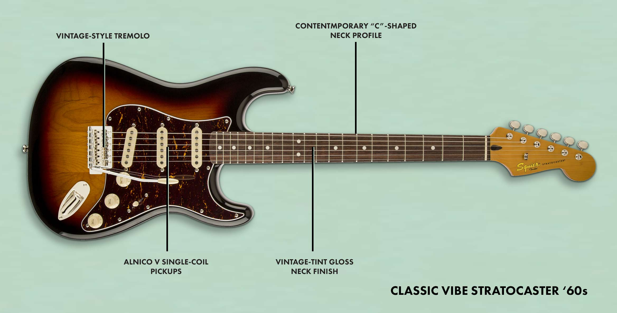 [DIAGRAM_1CA]  Wiring Diagram Guitar Strat   Wiring Diagram Squier California Series Strat Stock      Wiring Diagram