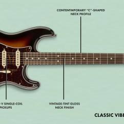 Squier Bullet Strat Hss Wiring Diagram Bobcat The Animal Starcaster Guitar