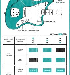 fender blacktop jaguar wiring diagram [ 2624 x 3826 Pixel ]