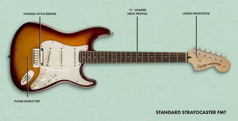 medium resolution of fender squier strat wiring diagram wiring diagram centre fender squier guitar wiring diagram wiring diagram paperfender