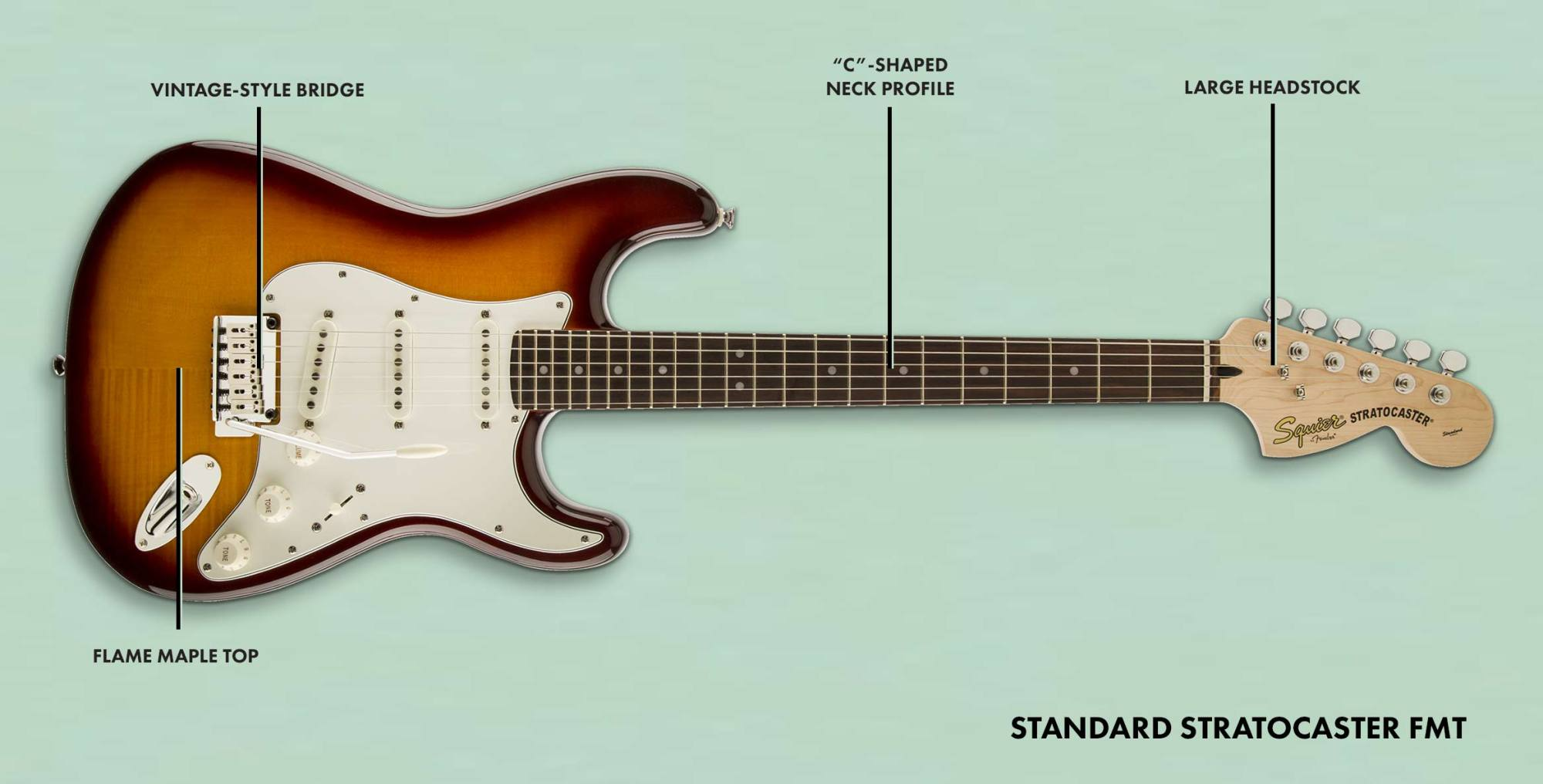 hight resolution of fender squier strat wiring diagram wiring diagram centre fender squier guitar wiring diagram wiring diagram paperfender