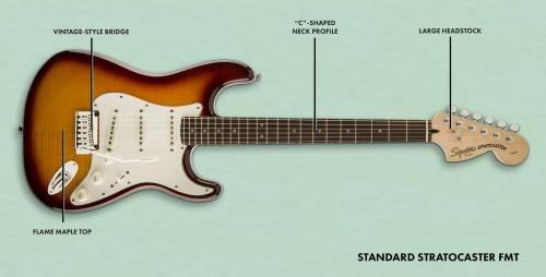 small resolution of fender squier strat wiring diagram wiring diagram centre fender squier guitar wiring diagram wiring diagram paperfender