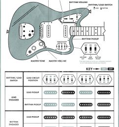 jaguar wiring diagrams wiring diagram toolboxfender jaguar wiring diagrams wiring diagram for you jaguar wiring diagrams [ 1536 x 1962 Pixel ]