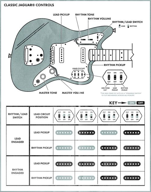 small resolution of guitar wiring diagram off board
