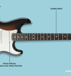 fender deluxe player stratocaster wiring diagram [ 2048 x 1041 Pixel ]