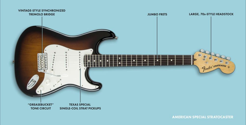 medium resolution of fender deluxe player stratocaster wiring diagram