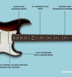stratocaster guide which strat to buy model comparison fender 1985 fender stratocaster wiring diagram [ 2048 x 1041 Pixel ]