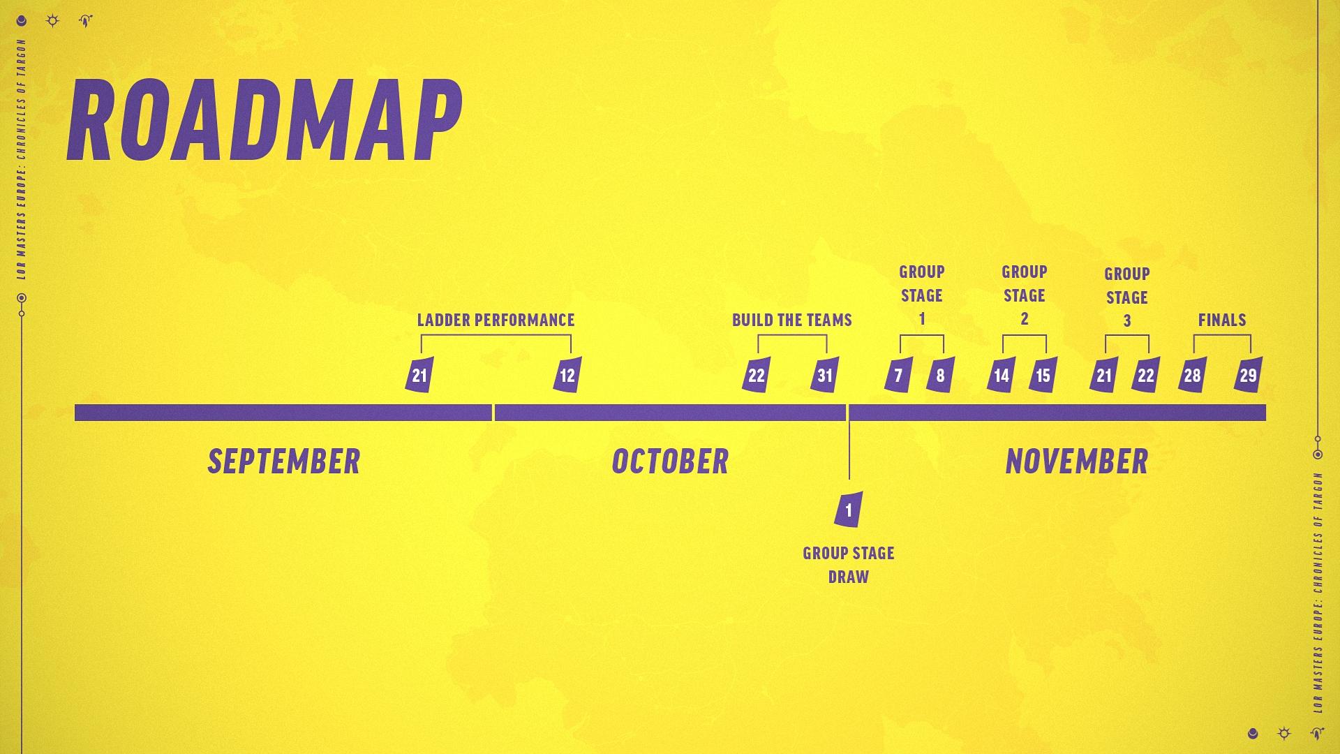 LoR_Masters_Europe_-_Article_Roadmap.jpg