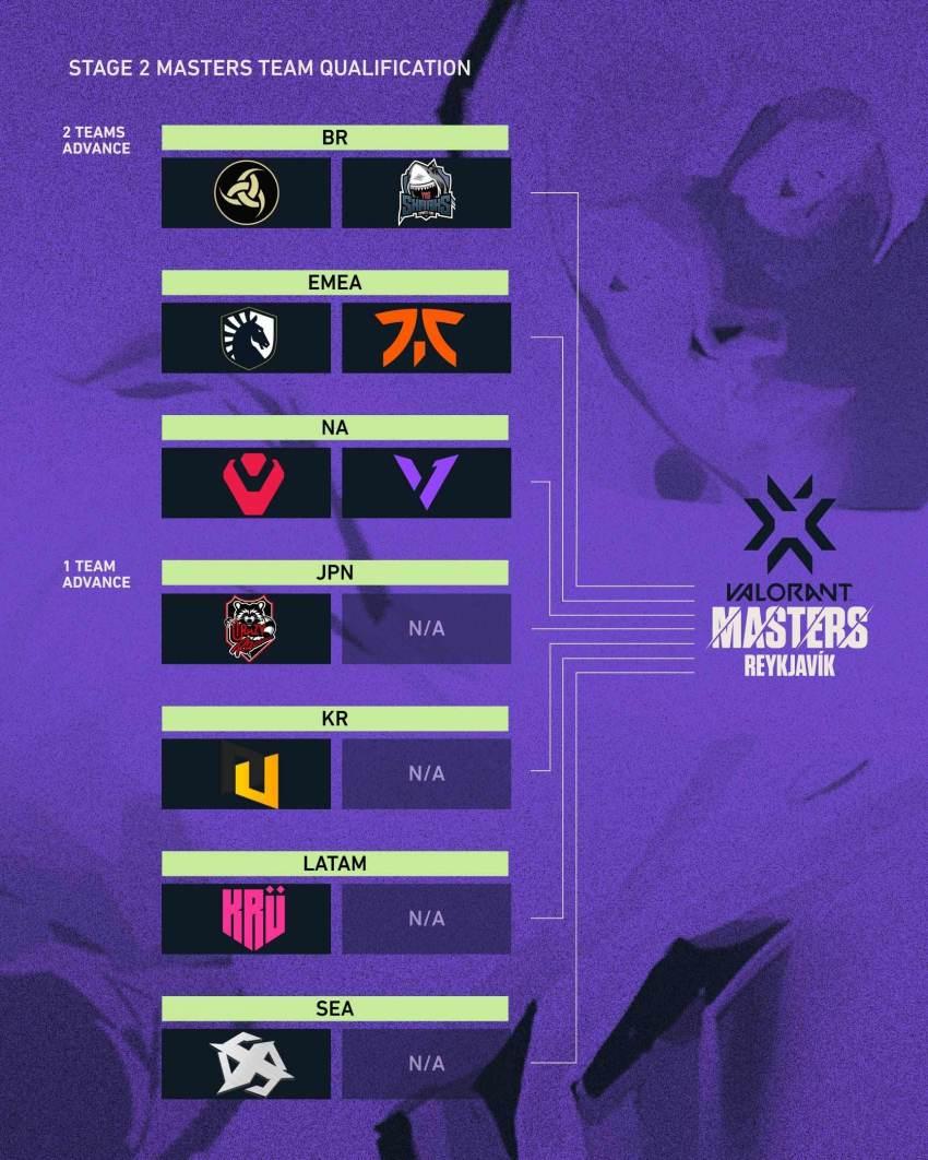 vct-primer-teams.jpg