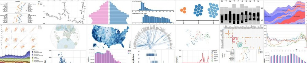 medium resolution of sankey diagram web traffic
