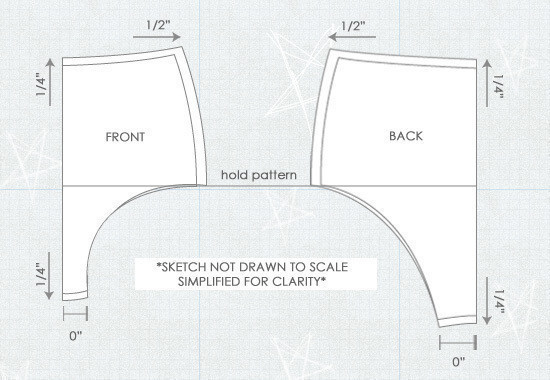 How To Grade Undies · How To Sew · Needlework on Cut Out