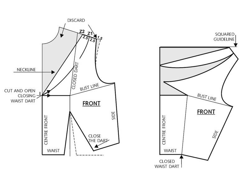 Deep Cowl Neckline · Extract From Fashion Patternmaking