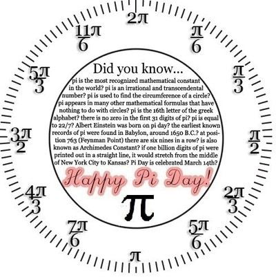 Pi Day Clock · How To Make A Clock · Computer Art