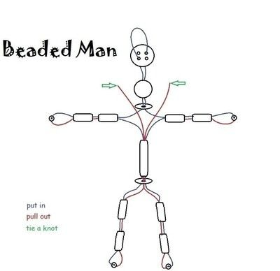 Beaded Man · How To Make A Pendant Necklace · Jewelry on