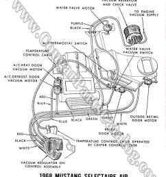 mustang diagrams of engine compartment fuse box i will [ 1028 x 1316 Pixel ]