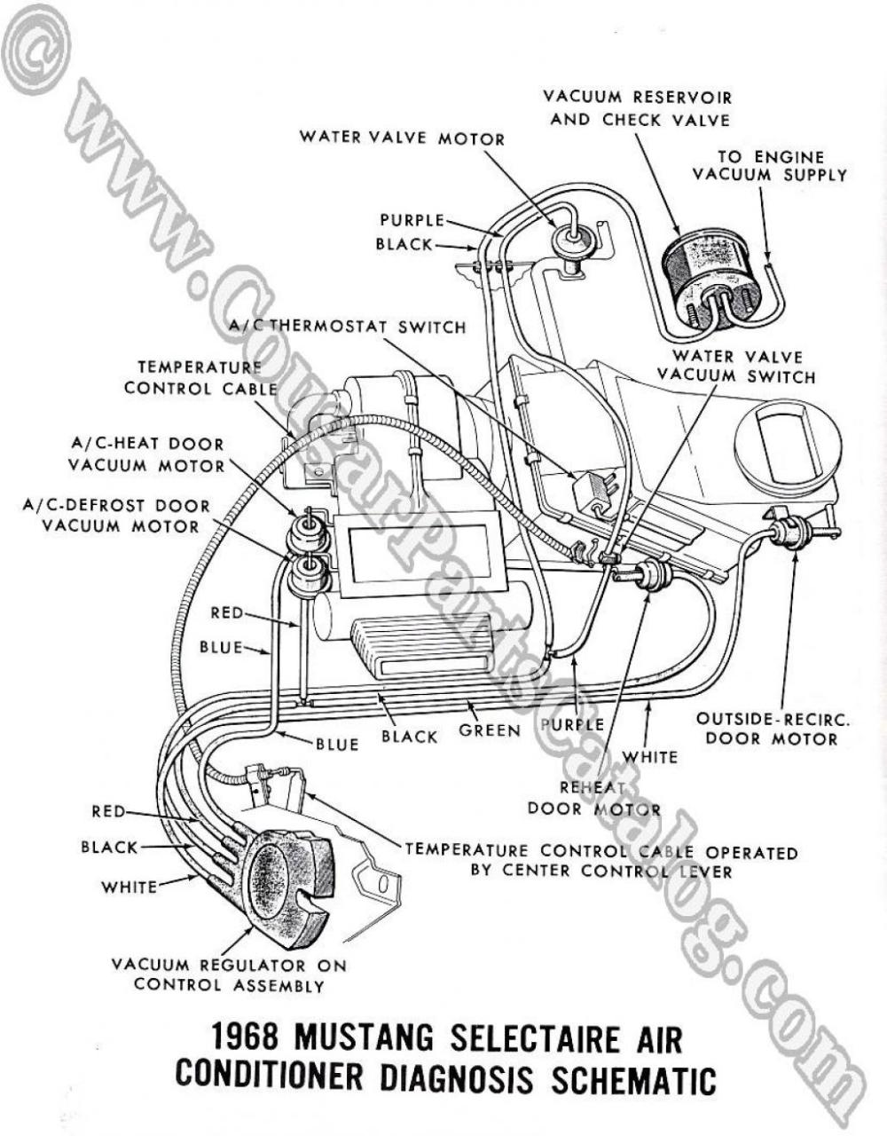 medium resolution of mustang diagrams of engine compartment fuse box i will