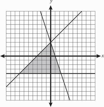 New SAT Math Multiple Choice Practice Test 1_cracksat.net
