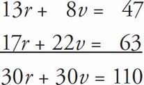 SAT Math Grid-Ins Question 14: Answer and Explanation