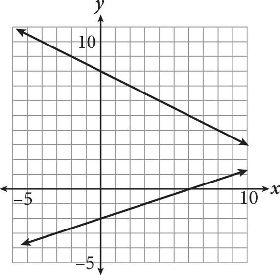 New SAT Math Multiple Choice Online Practice Test 16