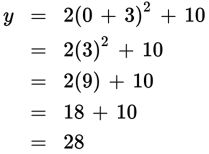 SAT Math Grid-Ins Question 113: Answer and Explanation