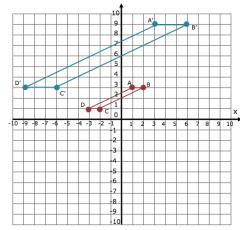 Grade 8 Common Core Mathematics Foreign Language