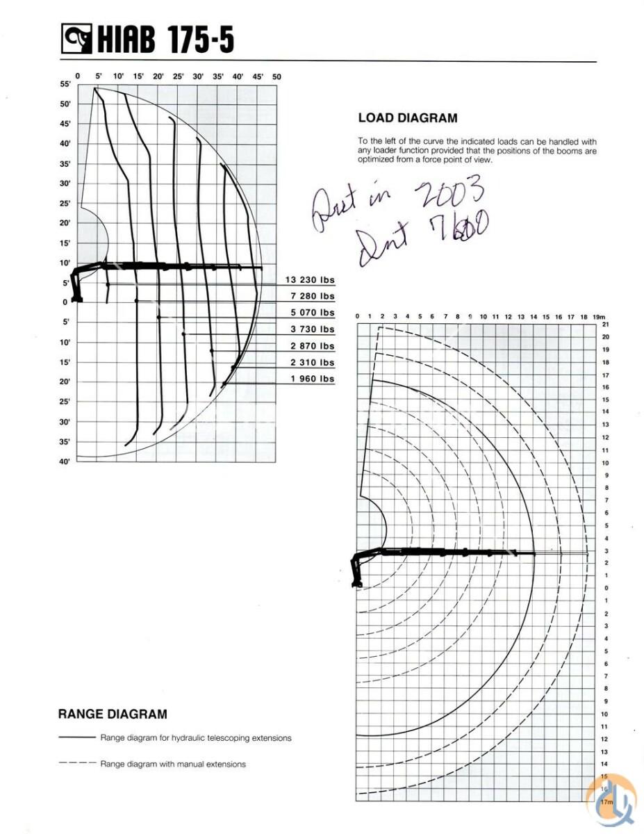 Skyjack 4626 Wiring Diagram : 27 Wiring Diagram Images