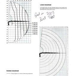 2fd04ce499d87f84d6d731ef1 4626 skyjack sj111 wiring diagram skyjack parts catalog key skyjack sj111 4626 wiring diagram at [ 927 x 1200 Pixel ]