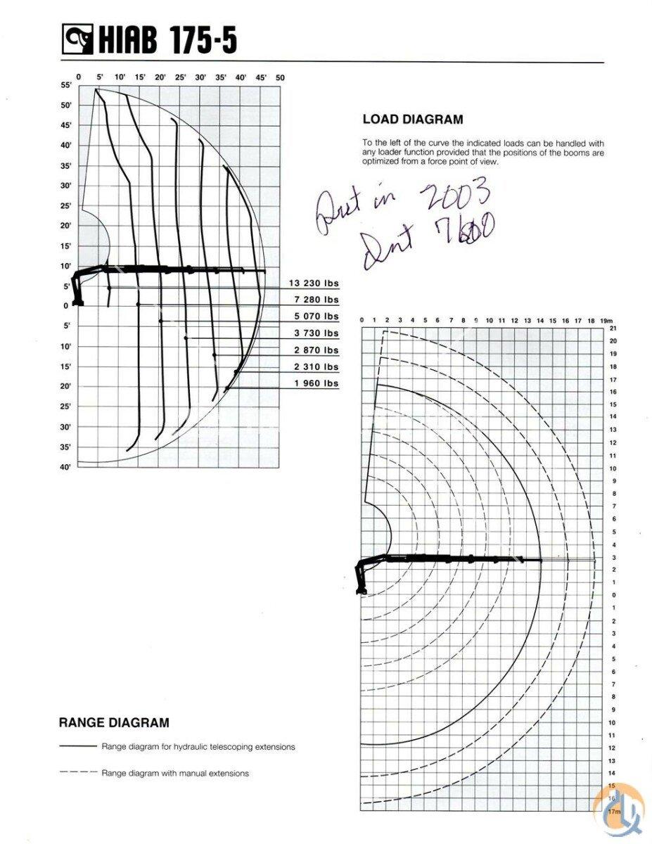 hight resolution of 2fd04ce499d87f84d6d731ef1 4626 skyjack sj111 wiring diagram skyjack parts catalog key skyjack sj111 4626 wiring diagram at
