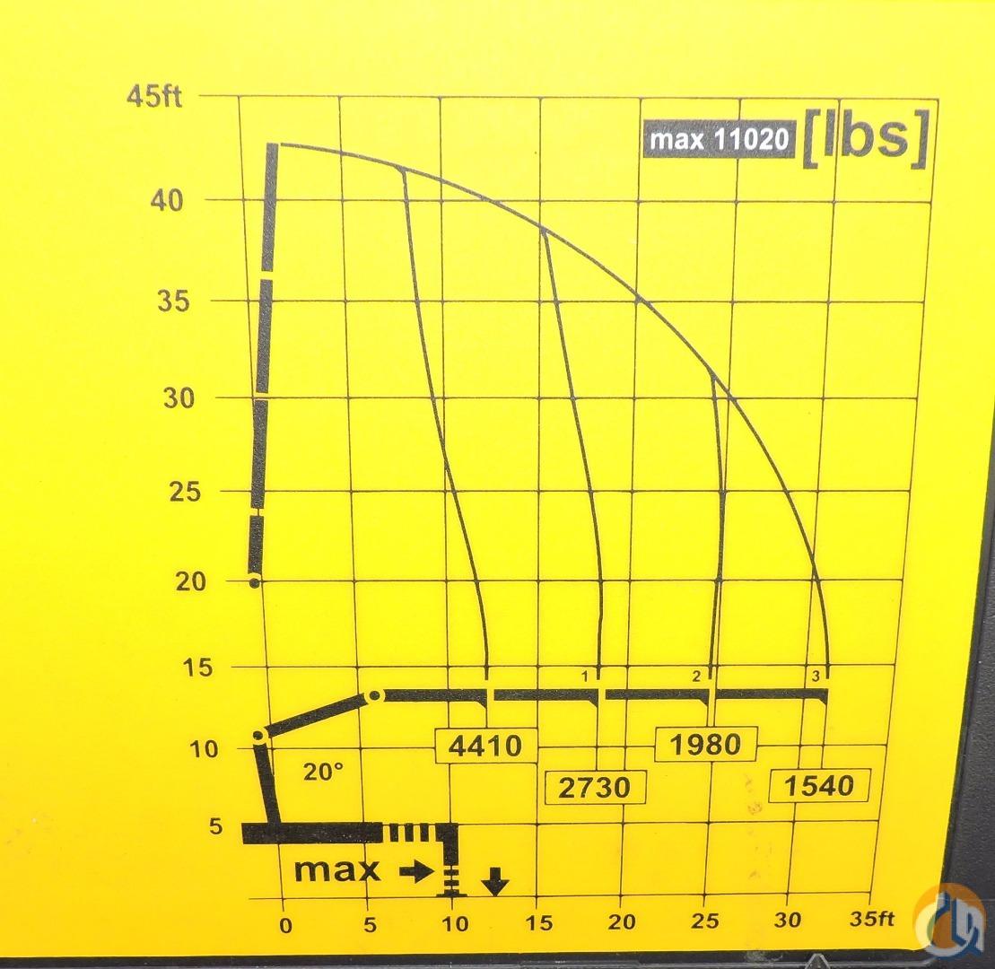 dta s40 wiring diagram electrical building palfinger crane blueprint elsavadorla