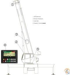 hirschmann pat lmi ds150 ds350 system upgrade lmi anti two block rh cranenetwork com pat america lmi pat america lmi 1997 yamaha warrior 350 wiring diagram  [ 1008 x 1055 Pixel ]