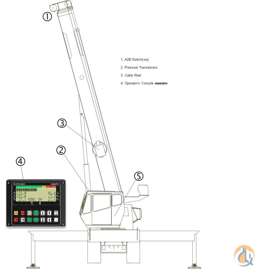 medium resolution of hirschmann pat lmi ds150 ds350 system upgrade lmi anti two block rh cranenetwork com pat america lmi pat america lmi 1997 yamaha warrior 350 wiring diagram